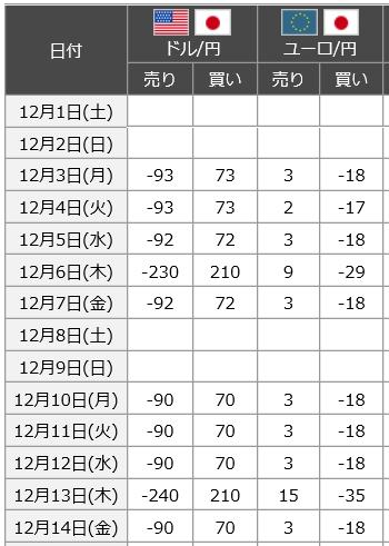 スワップ_ユーロ円