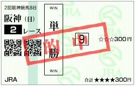 120415阪神2R単勝