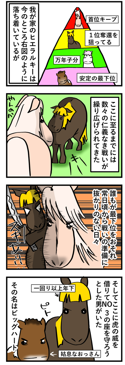 コミックヒエラルキー1