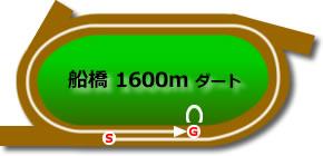 fnb_d1600