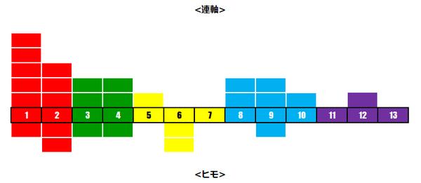新潟大賞典レベル