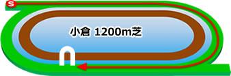 北九州記念★うマニア指数