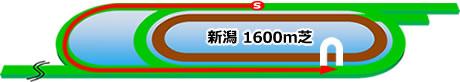 関屋記念★うマニア指数