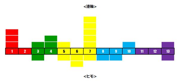 函館記念レベル