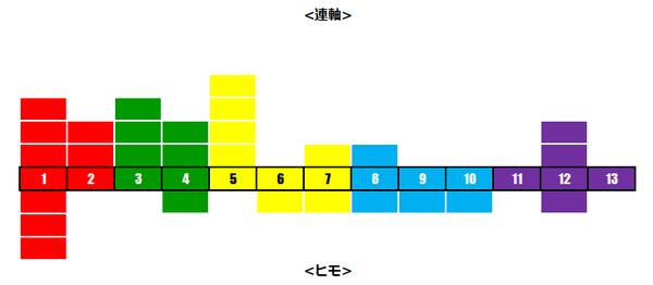 七夕賞レベル