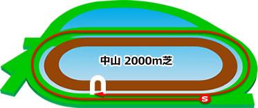 nkm_s2000