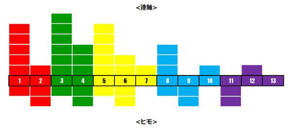 宝塚記念レベル