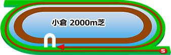 小倉記念★うマニア指数