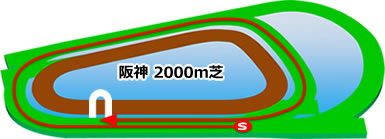 hsn_s2000