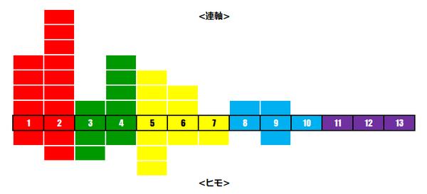 日経賞レベル