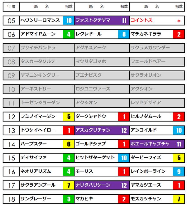 札幌記念2019