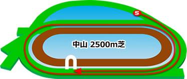 日経賞★うマニア指数