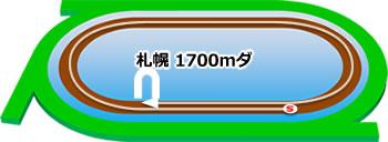 エルムステークス★うマニア指数