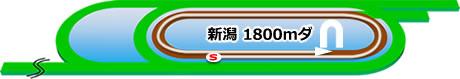 レパードステークス★うマニア指数