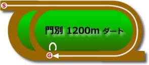 mbt_d1200