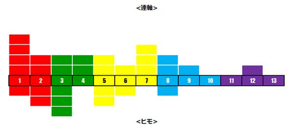 金鯱賞レベル