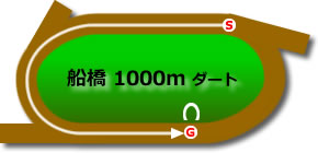 fnb_d1000