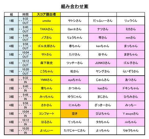 第6回ウムカ杯ハンネ組み合わせ表
