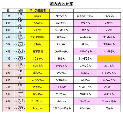 第6回ウムカ杯ハンネ名簿最終