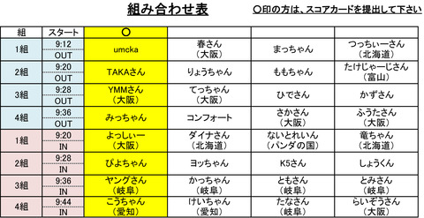 第4回ウムカ杯名簿ハンネ