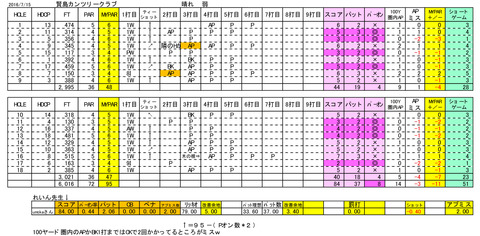20160715分析賢島