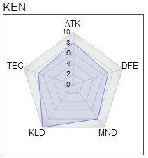 KEN40