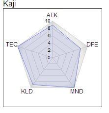 Kaji46