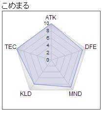 こめまる46