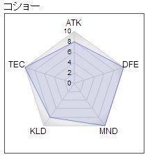 コショー46