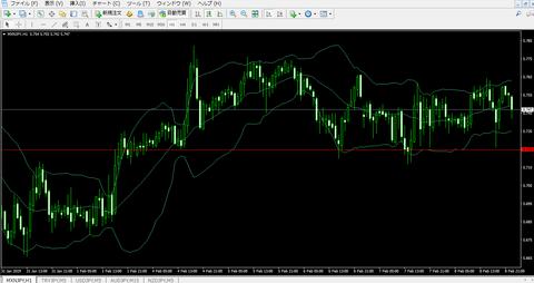 chart24