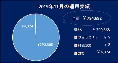 November_result_circle