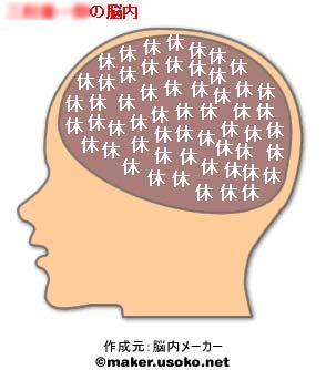 脳内メーカー長男1