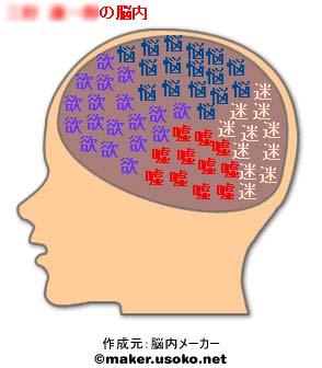 脳内メーカー長男2