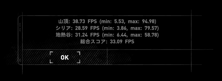 imac2012_riseoftombraider_result