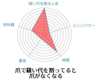 chart20180605