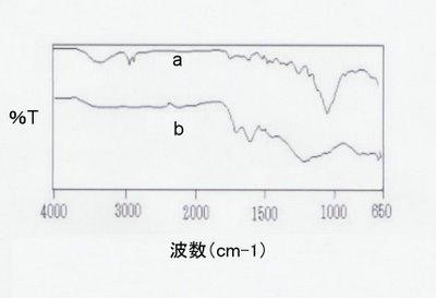 図1_1~1