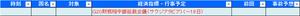 本日の経済指標_20200718