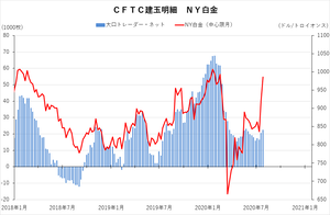 cftc_13platinum_short-term