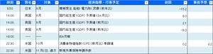 本日の経済指標_20201112