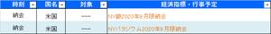 本日の経済指標_20200928