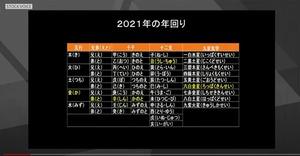 CapD20210106_5