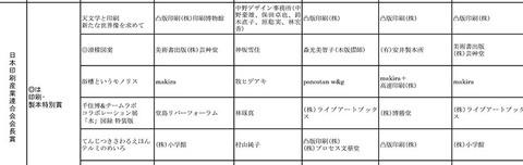 ★受賞者一覧(0620) のコピー