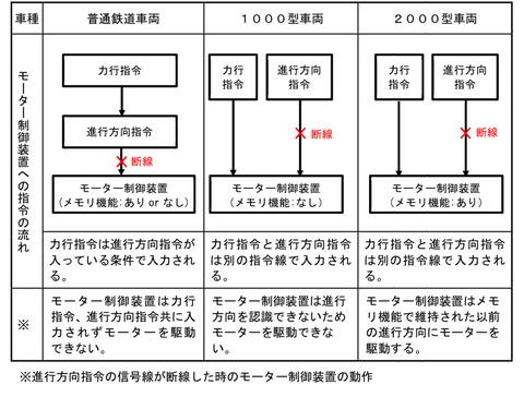 5871A577-A974-460D-AE22-FEA6CB499209