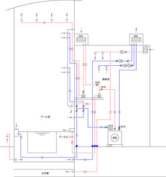 空調ダクト系統図