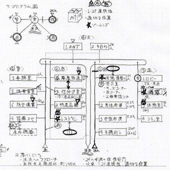 エスキース_第1課題_075生方龍-1