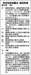 int15-05