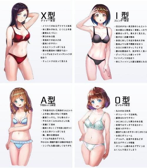 【画像】エッチするならどの女の体形が一番好みか教えろwwwwwwwww
