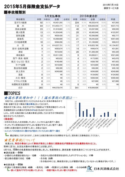家財保険データ2015.5-001