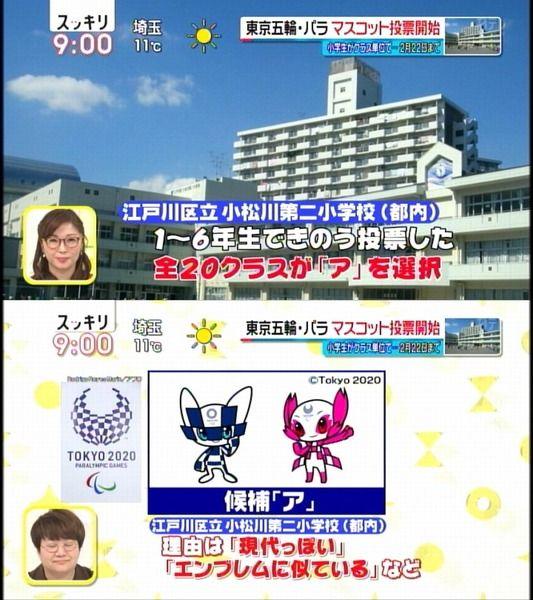東京江戸川区の小学校、五輪マスコット投票で1~6年生全20クラスが「ア」を選ぶ