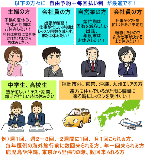 英会話 福岡 西区 TOEIC 英検 マンツーマン個人 中学生 高校生